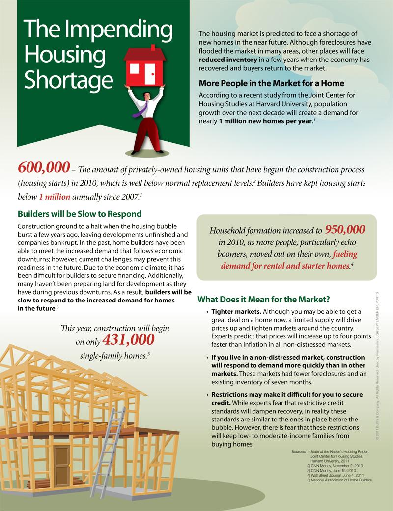 Housing shortage?